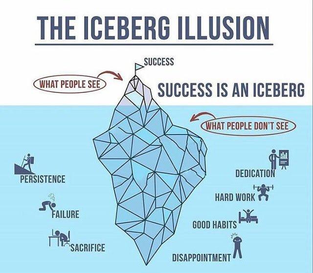 Eisberg Illusion