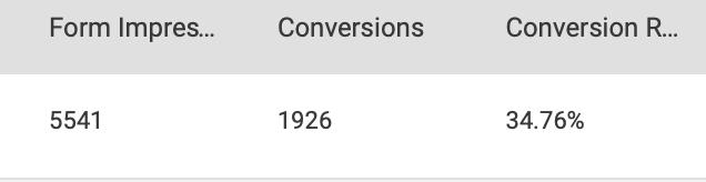 Squeeze Page Conversion Rate als Beispiel für Landingpages